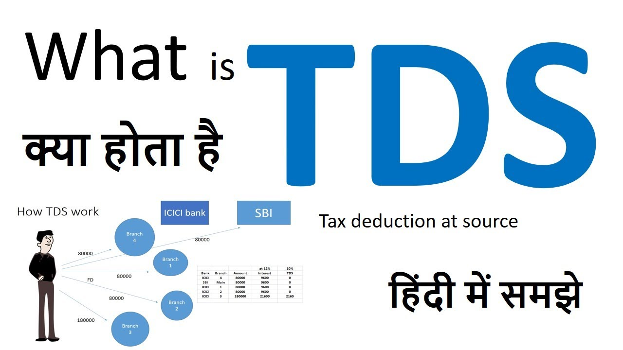TDS Kya Hai In Hindi